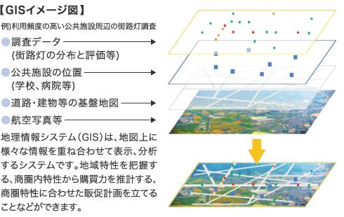 GIS(測量調査データ図化、統計データ図化 等)